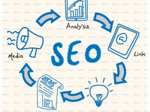 Inbound Backlinks for SEO