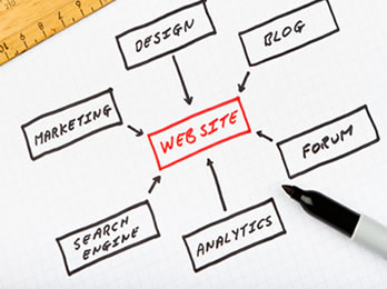 Tips for Writing a Good Web Design Brief